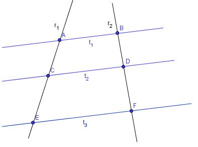 Teorema di Talete